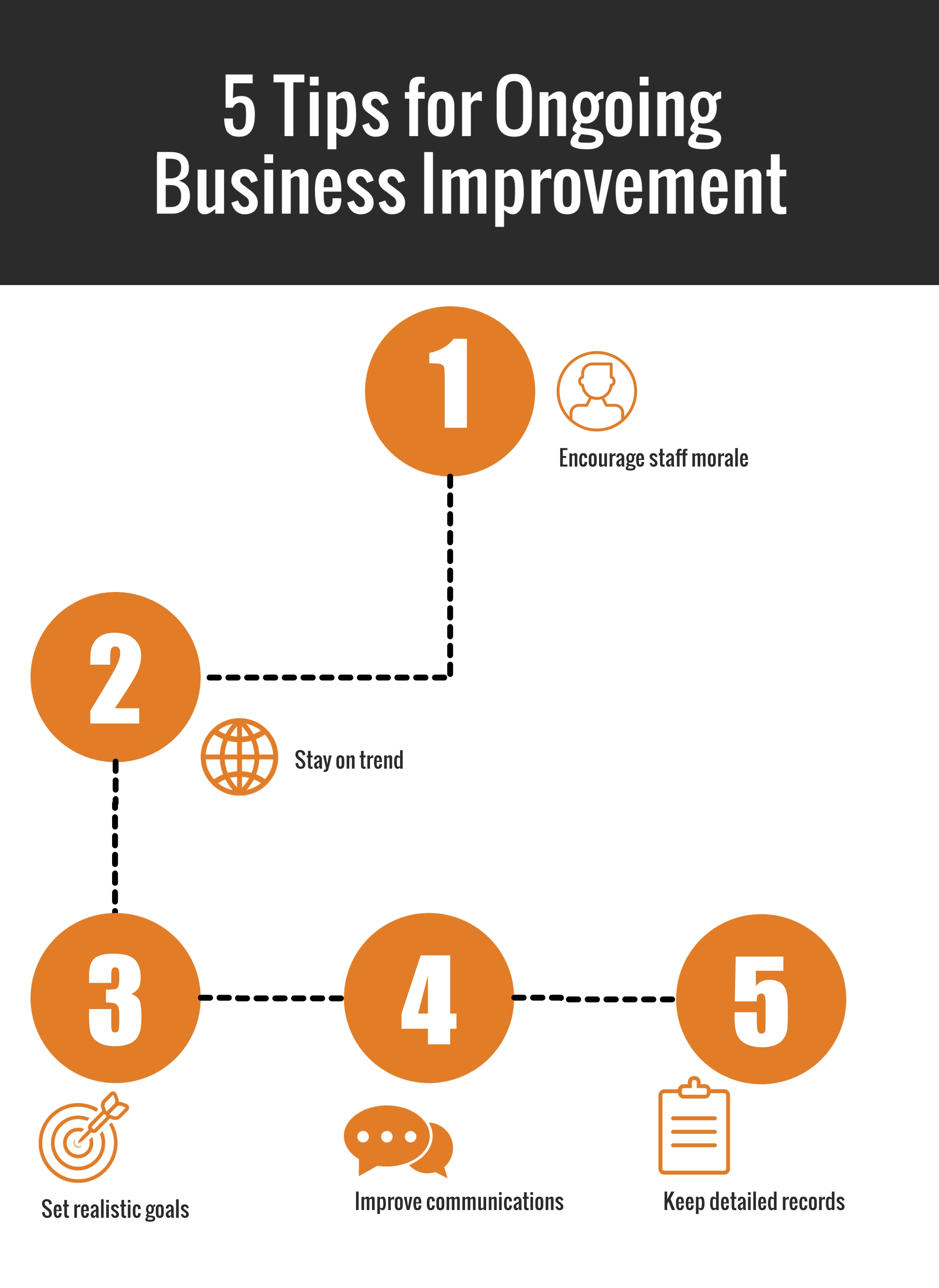 5 Tips for Ongoing Business Improvement, Enstep Technology Solutions, Houston